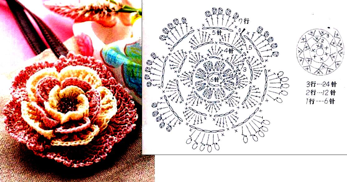 charted crochet motifs international flowers squares